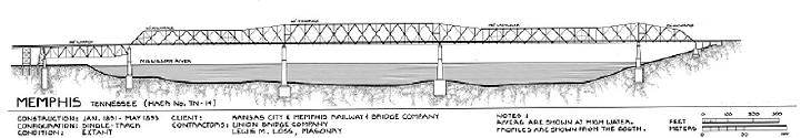Bridge Architecture Drawing Architectural Elevation